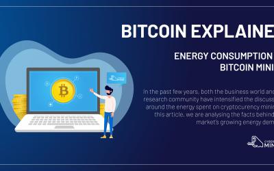 Energy Consumption of Bitcoin Mining